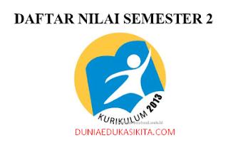 FORMAT NILAI K13 REVISI 2018 SEMESTER 2 KELAS 1 SD