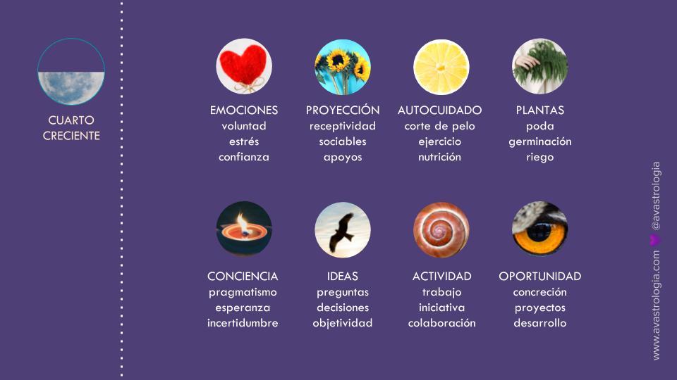 cuartocrecienteastrologia