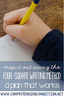 This post features Brave Irene as a mentor text and demonstrates how to use the Four Square Method for planning and organization. Check out the tips and links to help you with writing instruction.