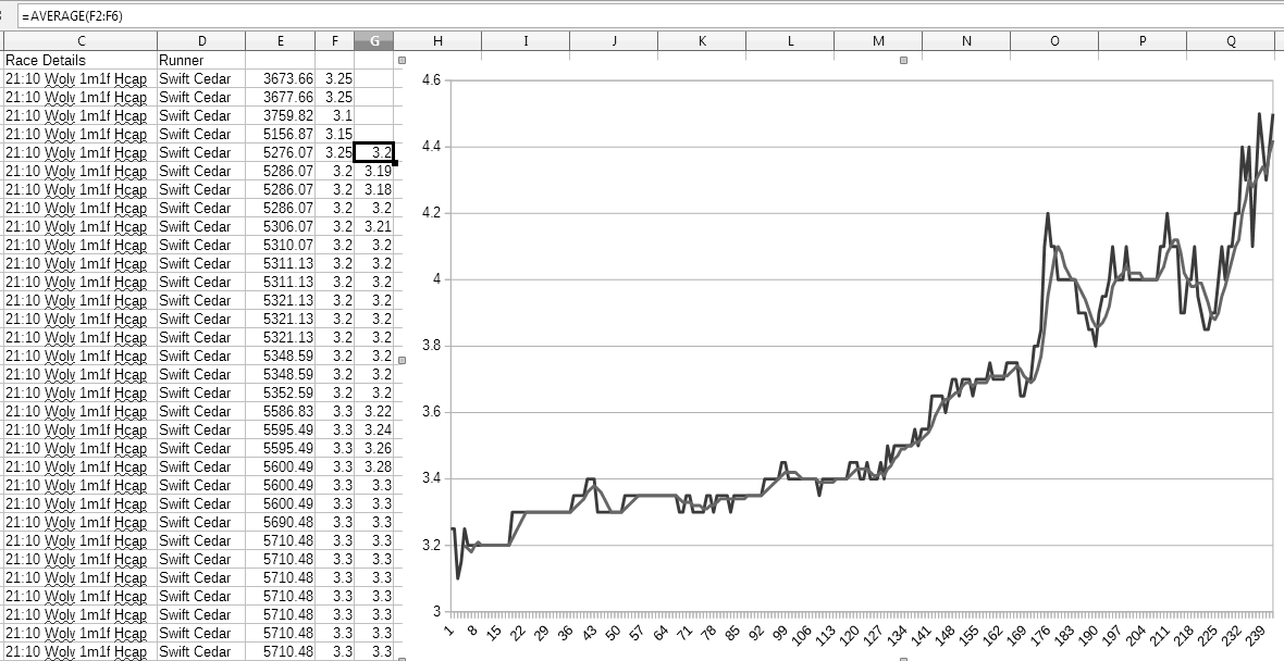 Betfair Pro Trader: Programming for Betfair
