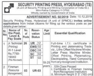 Security Printing Press Hyderabad Junior Technician Previous Papers and Syllabus 2020 –Telugu