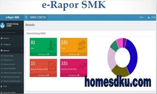 Aplikasi E-Raport SMK Terbaru