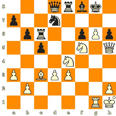 Les Blancs jouent et matent en 3 coups - Bela Khotenashvili vs Miranda Mikadze, Tbilissi, 2004