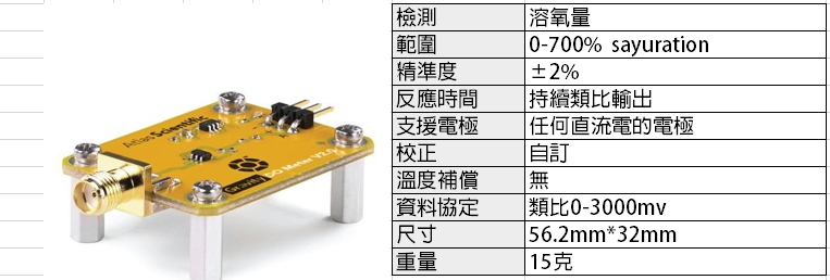 Atlas Scientific類比式溶氧量感測器模組套件