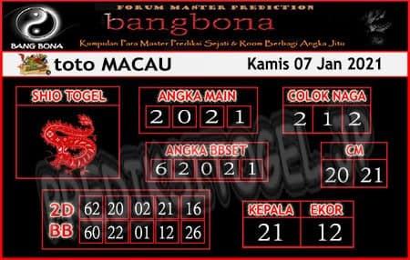 Prediksi Bangbona Toto Macau Kamis 07 Januari 2021