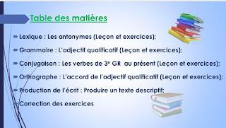 ملخص الدرس وتمارين الفرنسية مع التصحيح الخامس
