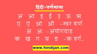 हिंदी वर्णमाला, हिन्दी वर्णमाला, देवनागरी, hindi varnamala, hindijan blog, hindi blog
