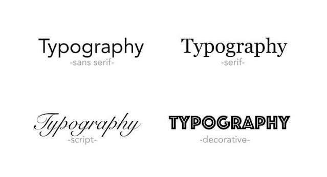 ماانواع الخطوط وكيف يتم اختيار الخطوط المناسبة للتصميم؟