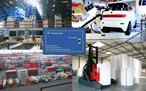 RFID Technology in Supply Chain Management