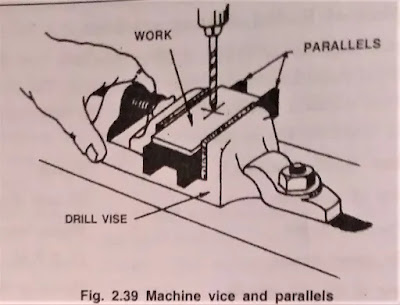 Machine vice and parallels