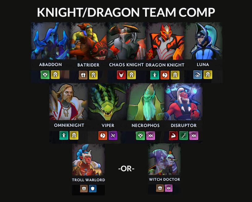 Knight - Dragon Build