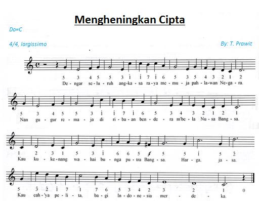 Not Angka Pianika Lagu Mengheningkan Cipta T Prawit