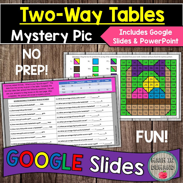 Two-Way Tables Google Classroom Slides Distance Learning