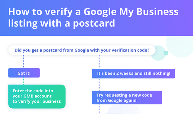 How to verify a Google My Business listing with a postcard
