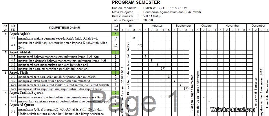 Promes Pai Dan Bp Kelas 8 Kurikulum 2013 Revisi 2019 Websiteedukasi Com