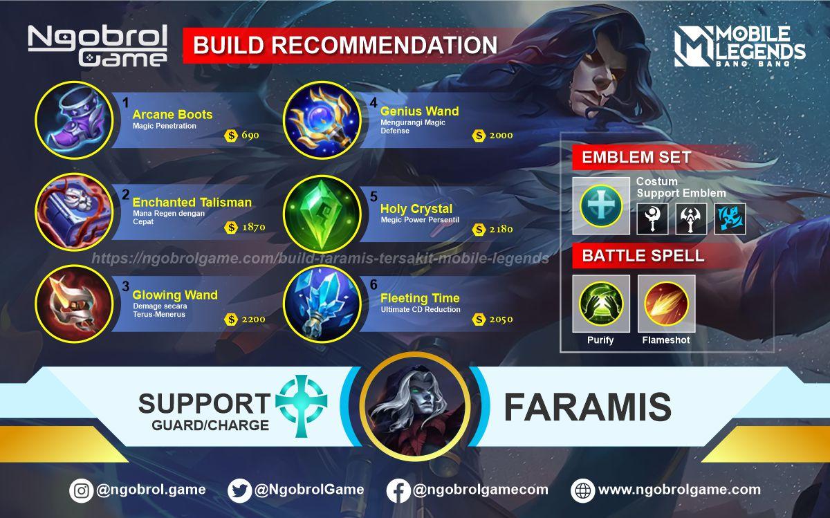 Build Faramis Top Global Tersakit Mobile Legends