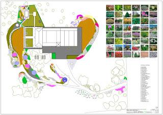planos jardinería, planos paisajismo, proyectos paisajismo, estudiar paisajismo, diseño jardines