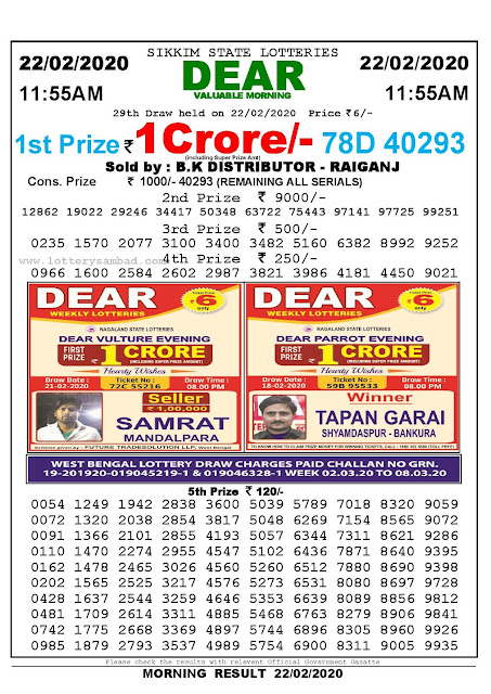 Sikkim State 22-02-2020 Lottery Sambad Result 1155 AM
