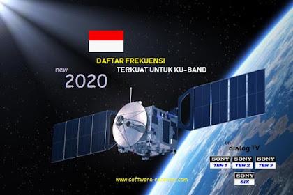 Frekuensi terkuat untuk jalur Ku-band | informasi satelit indonesia✔️