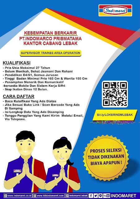 Www.indomaret.co.id Lowongan Kerja : www.indomaret.co.id, lowongan, kerja, Indomaret, SerangID