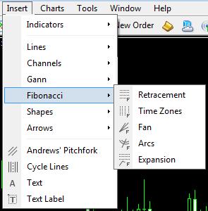 Tools fibonacci pada metatrader 4 versi desktop