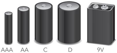 Ukuran baterai yang umum