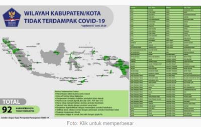 Daftar 92 Kabupaten Kota Wilayah Zona Hijau yang Sudah Bisa Buka Sekolah