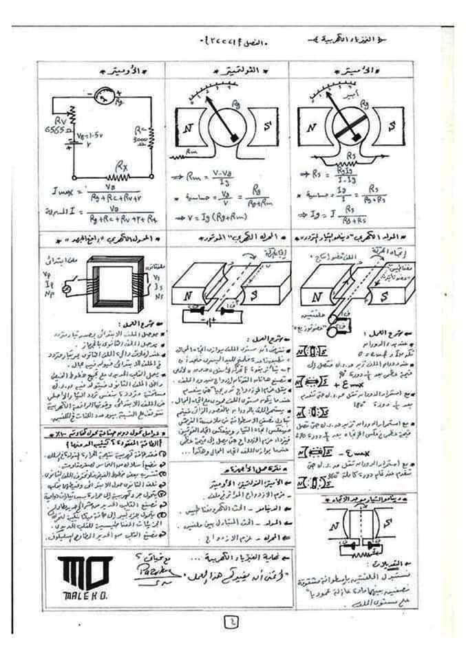 ملخص مراجعة الفيزياء للصف الثالث الثانوي في 10 ورقات 4