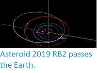 https://sciencythoughts.blogspot.com/2019/09/asteroid-2019-rb2-passes-earth.html