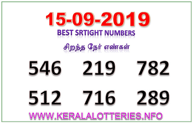 Kerala Lottery Results Guessing Best Straight Numbers dated 14.09.2019