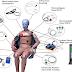Aplicaciones y empresas de análisis biomecánico