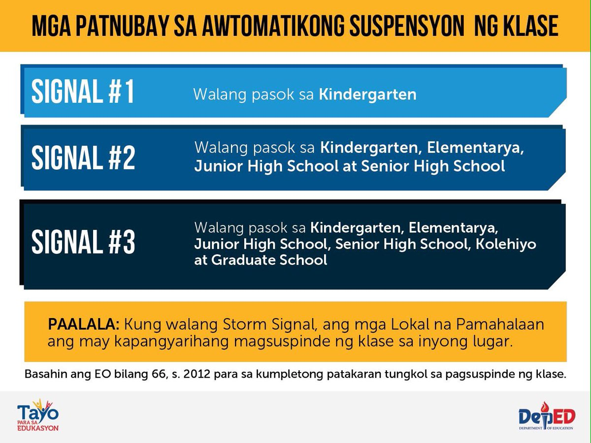 Class suspensions for Thursday, October 20, 2016