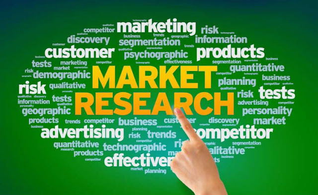 marketing research firms chicago