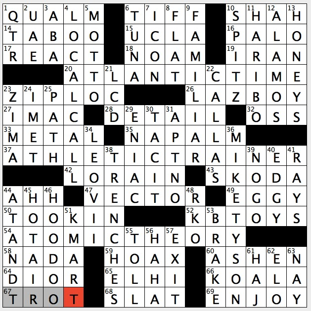 Certain flats crossword
