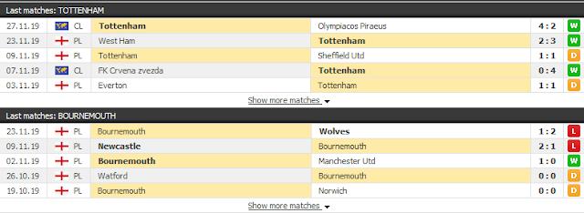 Kèo thơm Tottenham vs Bournemouth, 22h ngày 30/11 - Ngoại Hạng Anh Tottenham3