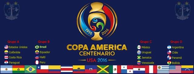 Guia da Copa América – Grupo C