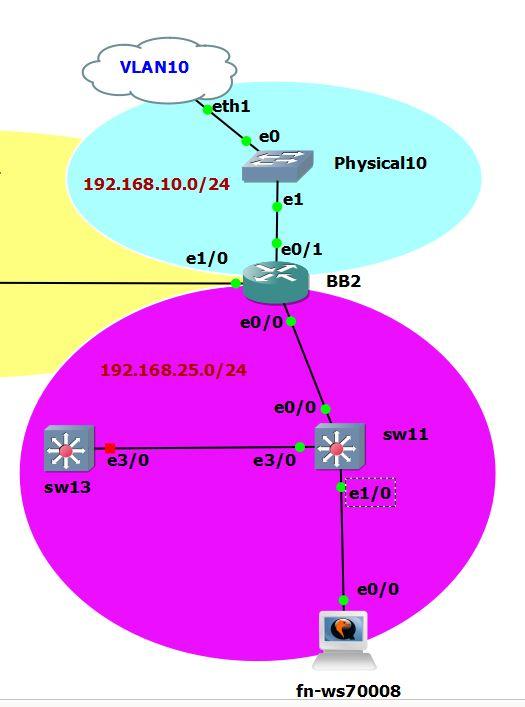802 1x in GNS3 ~ Firewall Ninja