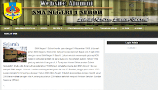 Source code aplikasi website alumni dengan php