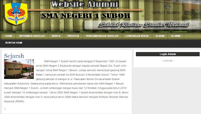 Source code aplikasi website alumni dengan php