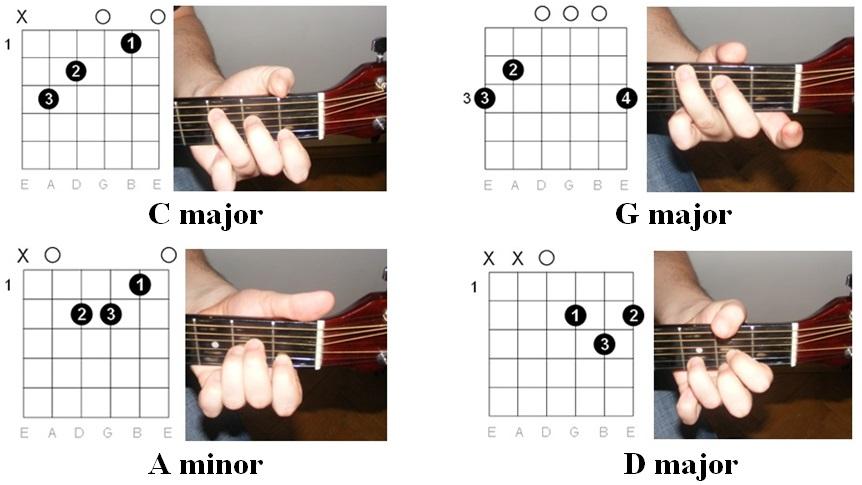 Drum harmonica tabs little drummer boy : harmonica tabs little drummer Tags : harmonica tabs little drummer ...