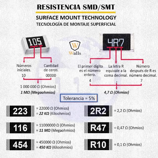 resistencia smd 3 digitos