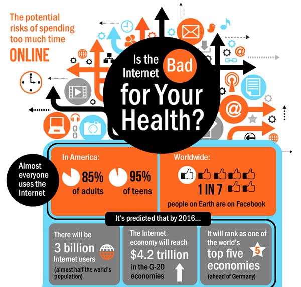 Internet Effect On Your Health : Facts