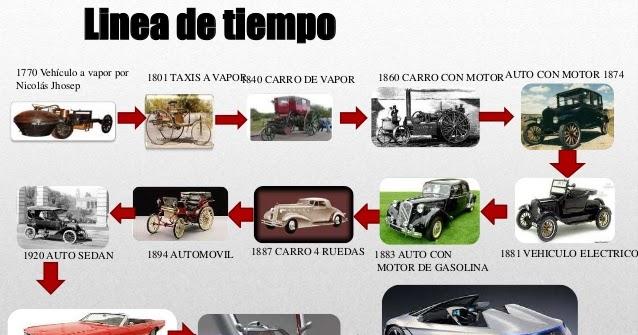 EL TIEMPO AUTOL