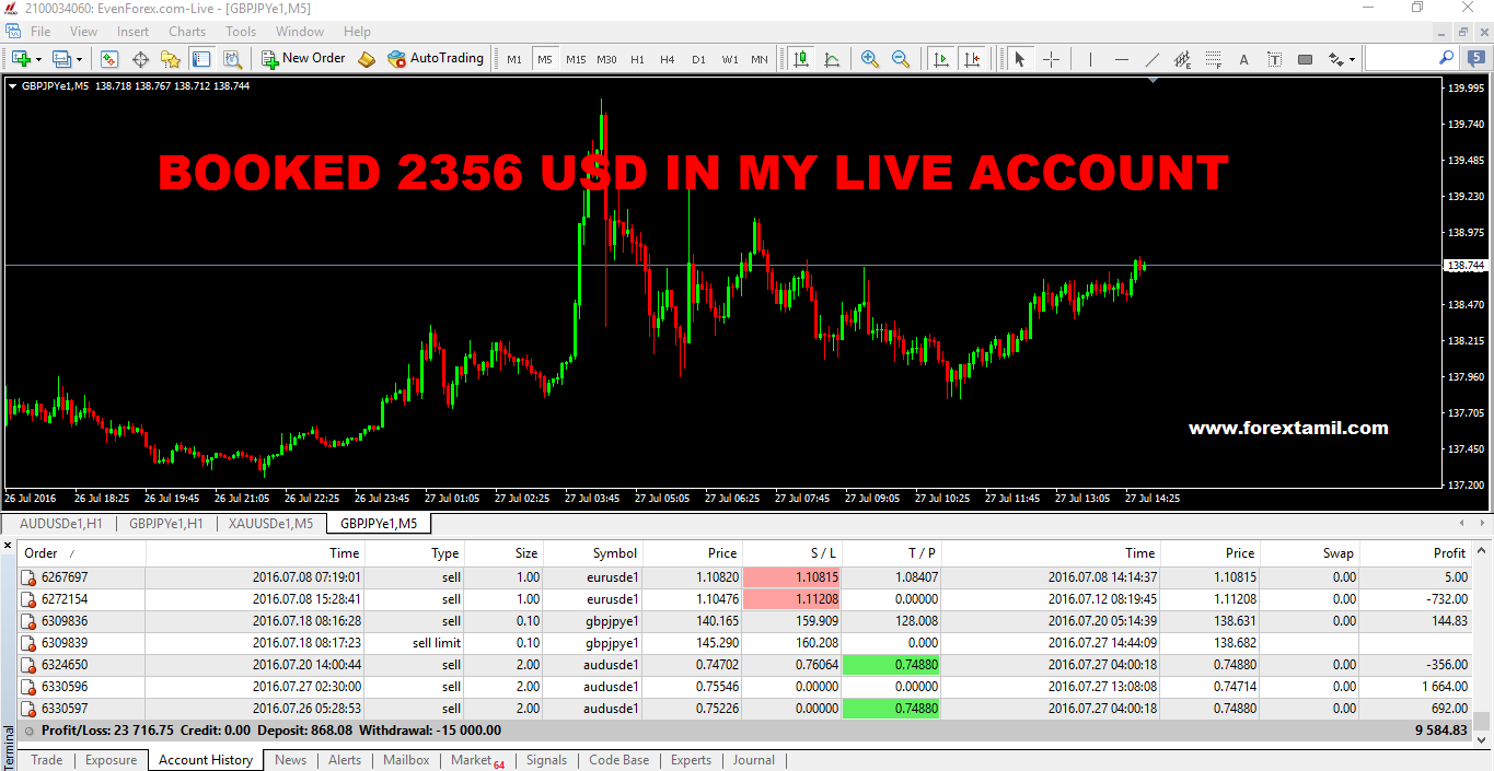 Forex steroid live account