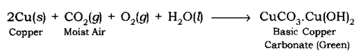 CBSE Class 10 Science Chapter 1 Notes - Chemical Reaction and Equation