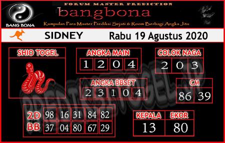 Prediksi Bangbona Sydney Rabu 19 Agustus 2020</strong