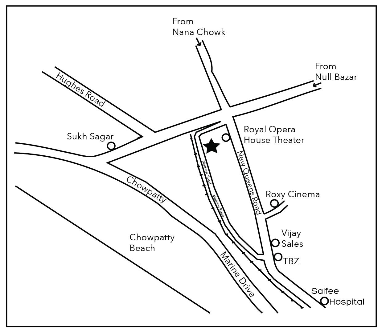 Arete Diagram
