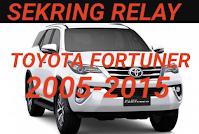 sekring dan relay TOYOTA FORTUNER 2005-2015