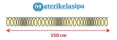 Gambar contoh soal menghitung rapatan dan renggangan pada gelombang