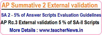 AP SA 3 External Evaluation 5% of Answers Scripts